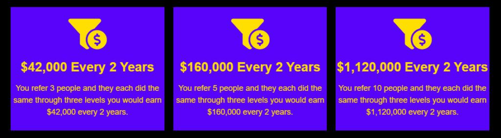 Get Unlimited $1,000 Money Orders